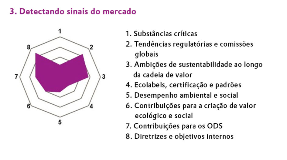 Como detectar sinais do mercado